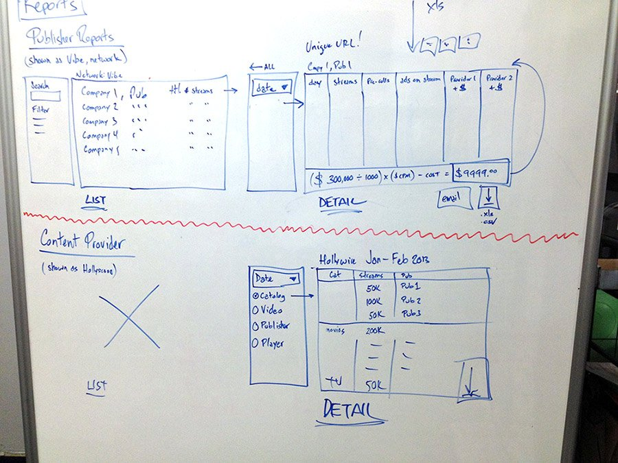 sketch of information architecture