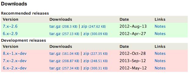 screenshot of drupal modules downloads