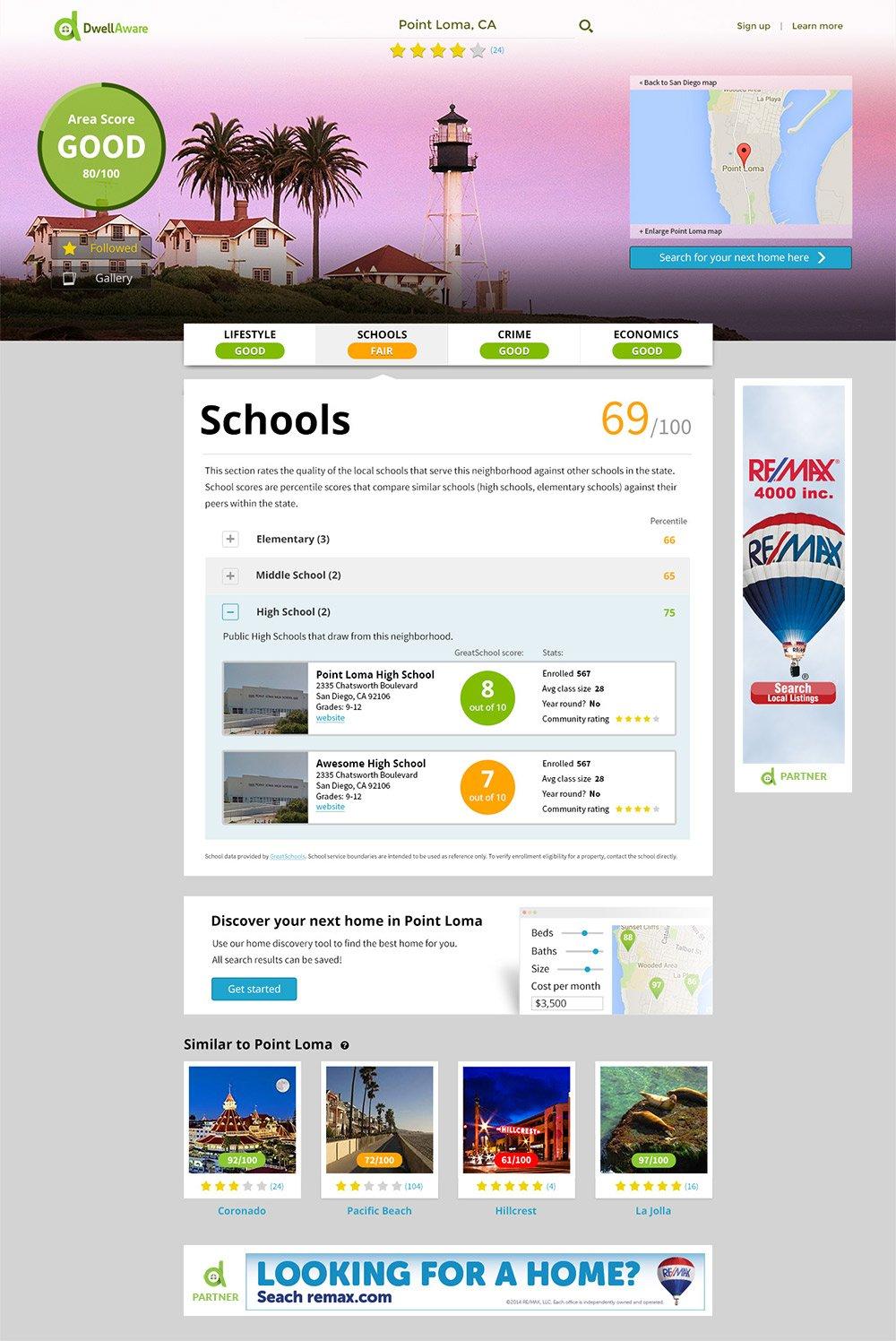 dwellaware neighborhood schools tab