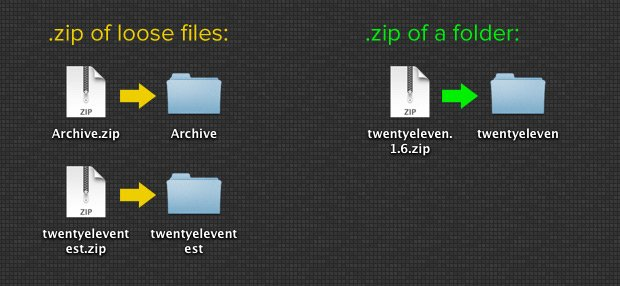 zip file contents side by side