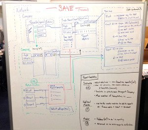 sketch of information architecture and workflows